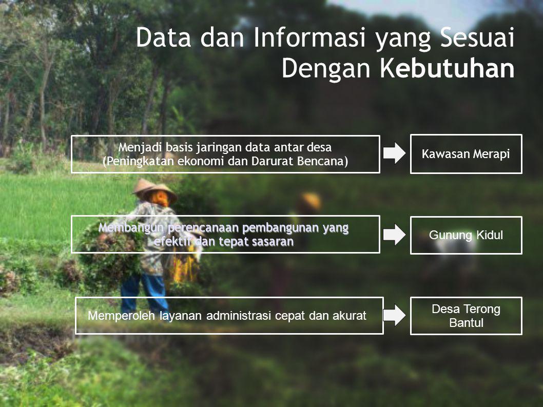 Data dan Informasi yang Sesuai Dengan Kebutuhan