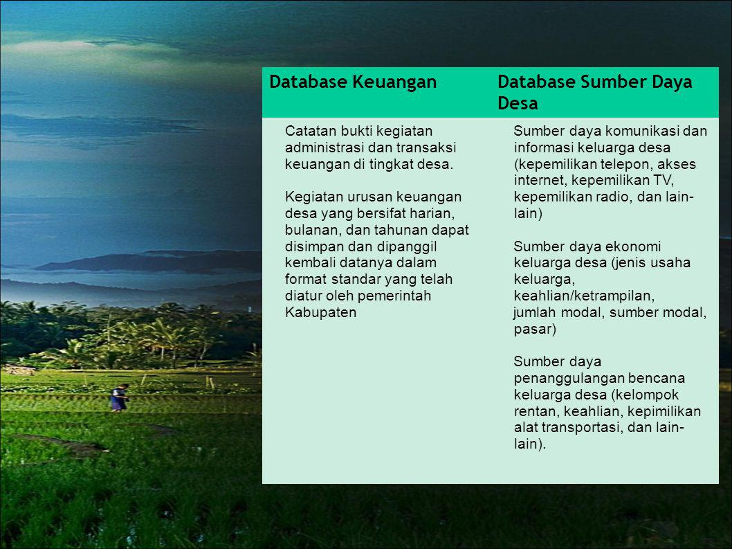 Database Sumber Daya Desa