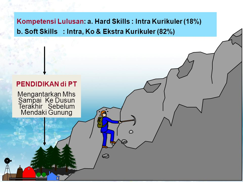 Mengantarkan Mhs Sampai Ke Dusun Terakhir Sebelum Mendaki Gunung