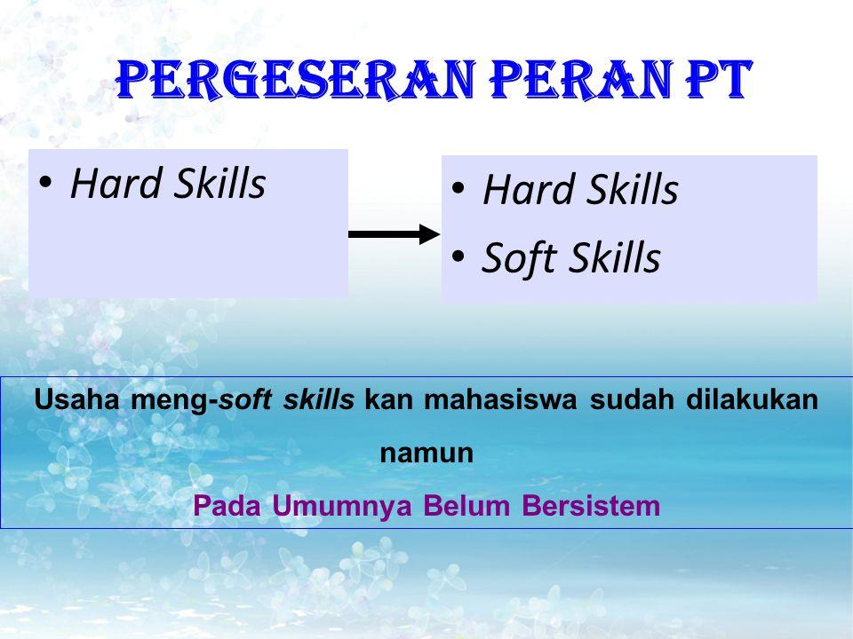 PERGESERAN PERAN PT Hard Skills Hard Skills Soft Skills