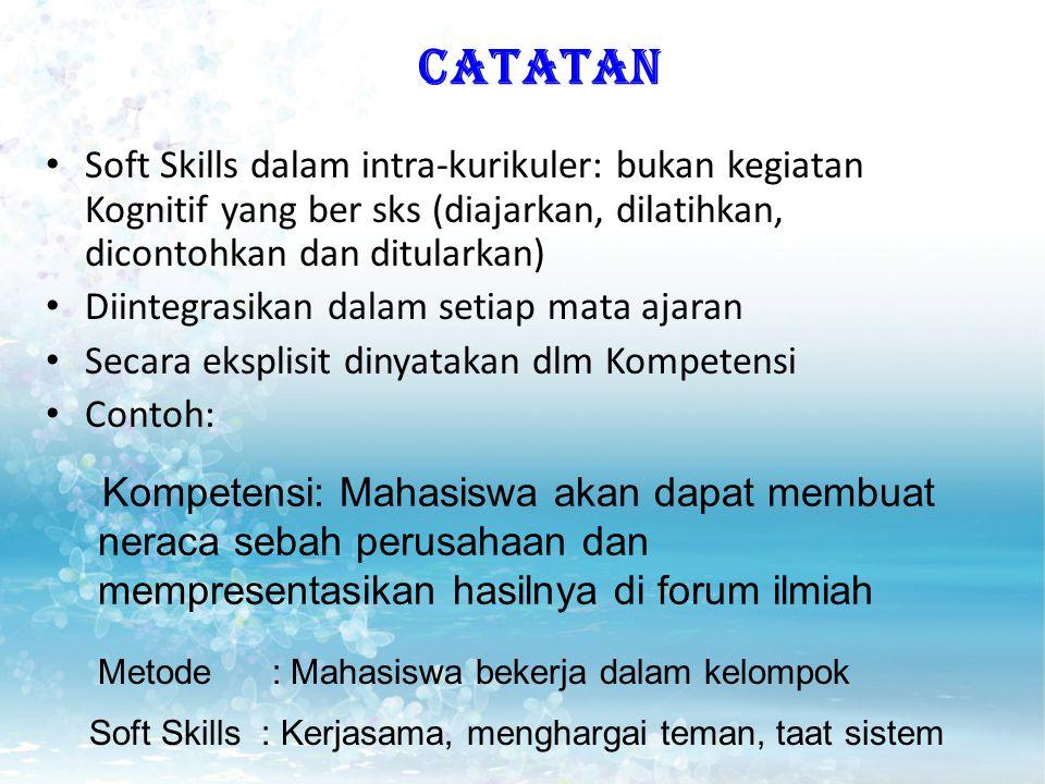 CATATAN Soft Skills dalam intra-kurikuler: bukan kegiatan Kognitif yang ber sks (diajarkan, dilatihkan, dicontohkan dan ditularkan)