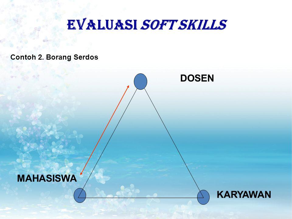 Evaluasi SOFT SKILLS Contoh 2. Borang Serdos DOSEN MAHASISWA KARYAWAN