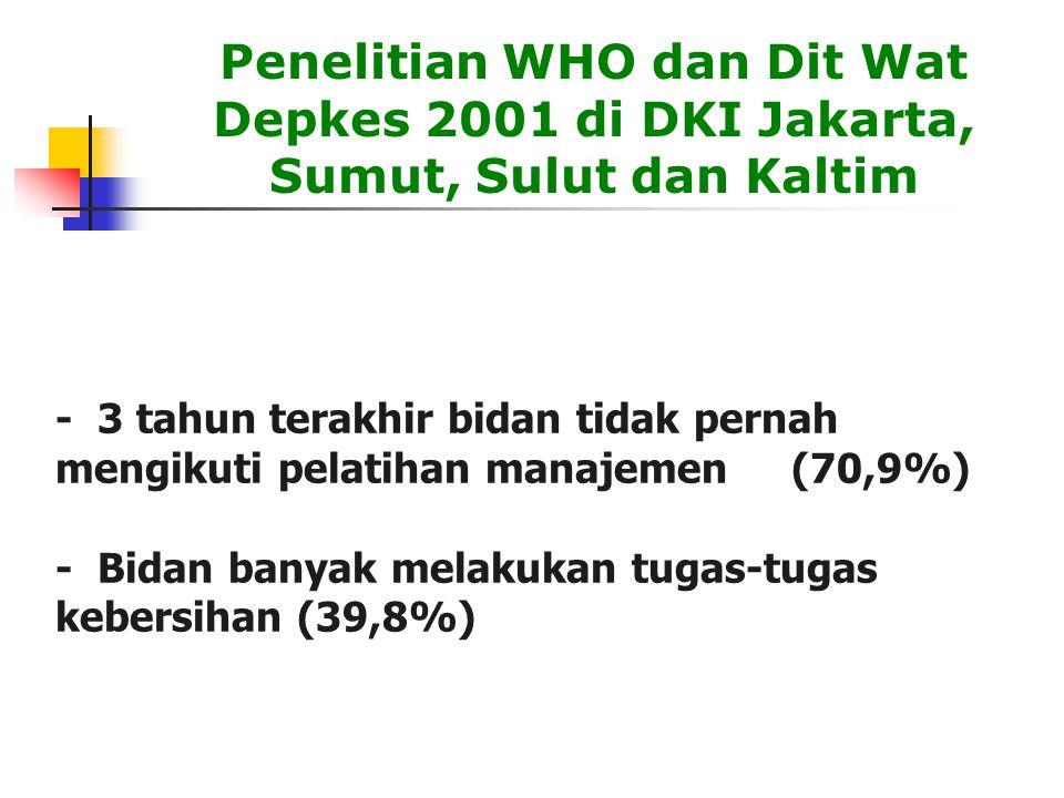 Penelitian WHO dan Dit Wat Depkes 2001 di DKI Jakarta, Sumut, Sulut dan Kaltim