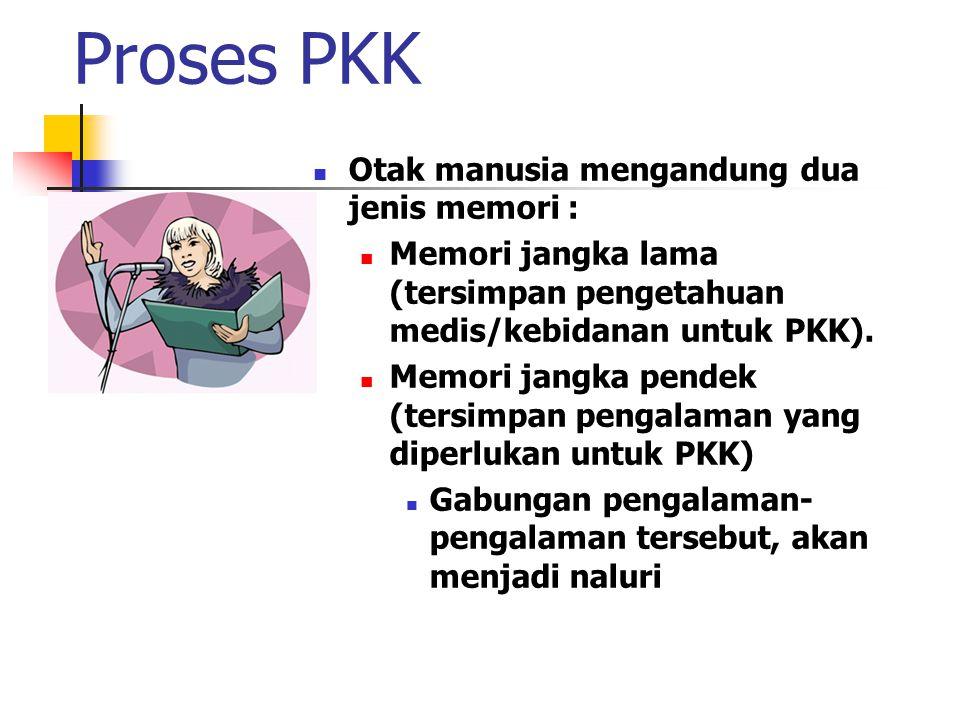 Proses PKK Otak manusia mengandung dua jenis memori :