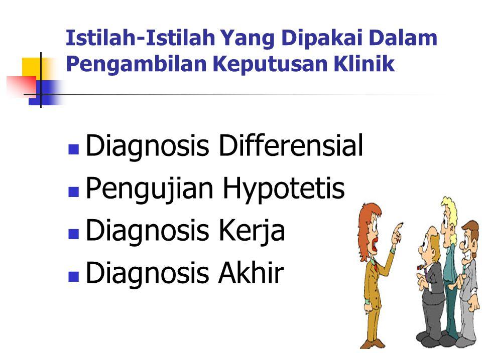 Istilah-Istilah Yang Dipakai Dalam Pengambilan Keputusan Klinik