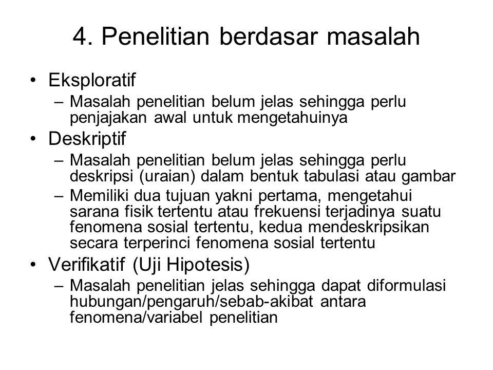 4. Penelitian berdasar masalah