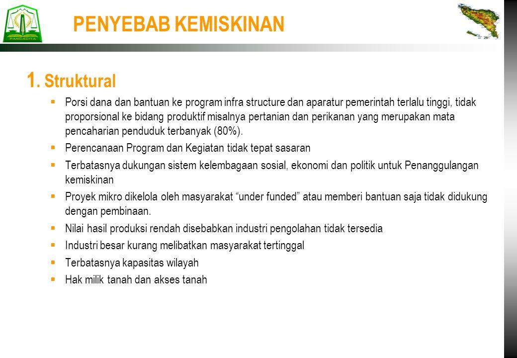 PENYEBAB KEMISKINAN 1. Struktural