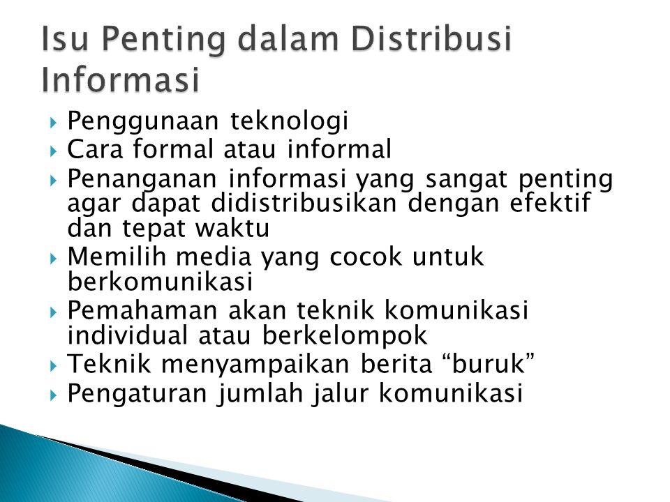 Isu Penting dalam Distribusi Informasi