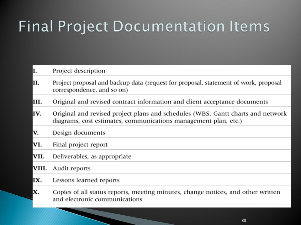 Final Project Documentation Items