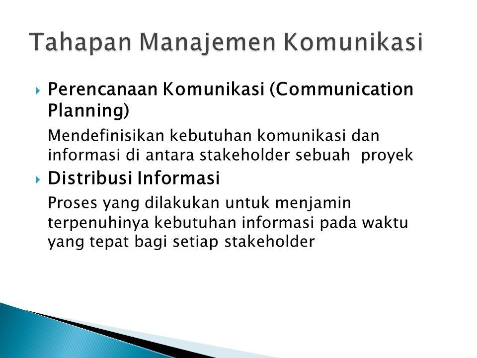 Tahapan Manajemen Komunikasi