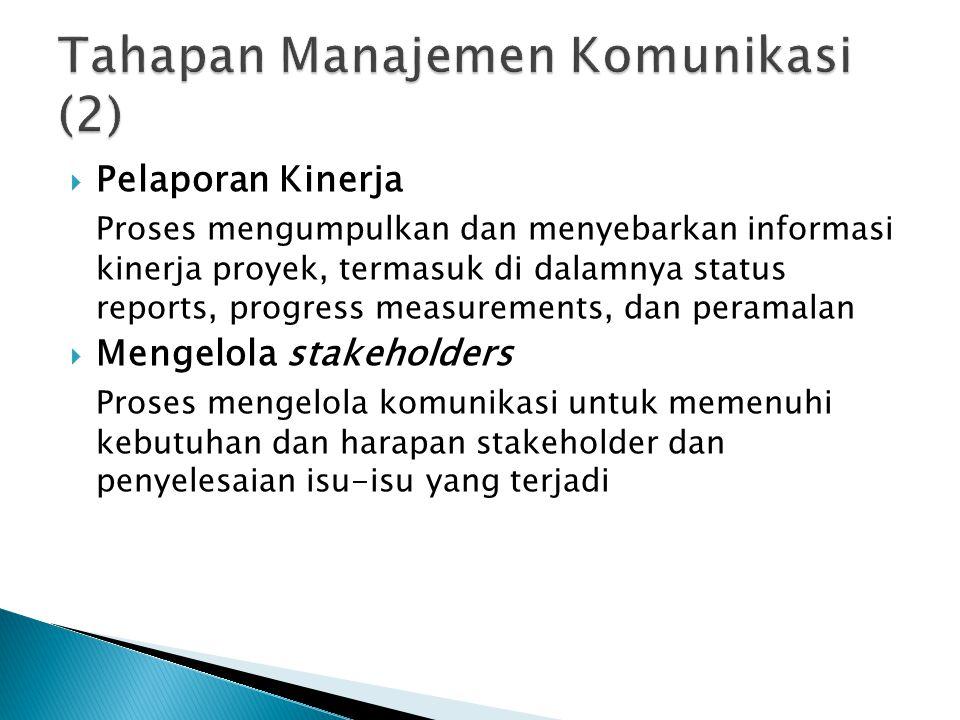 Tahapan Manajemen Komunikasi (2)