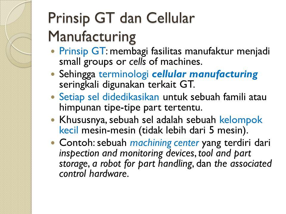 Prinsip GT dan Cellular Manufacturing