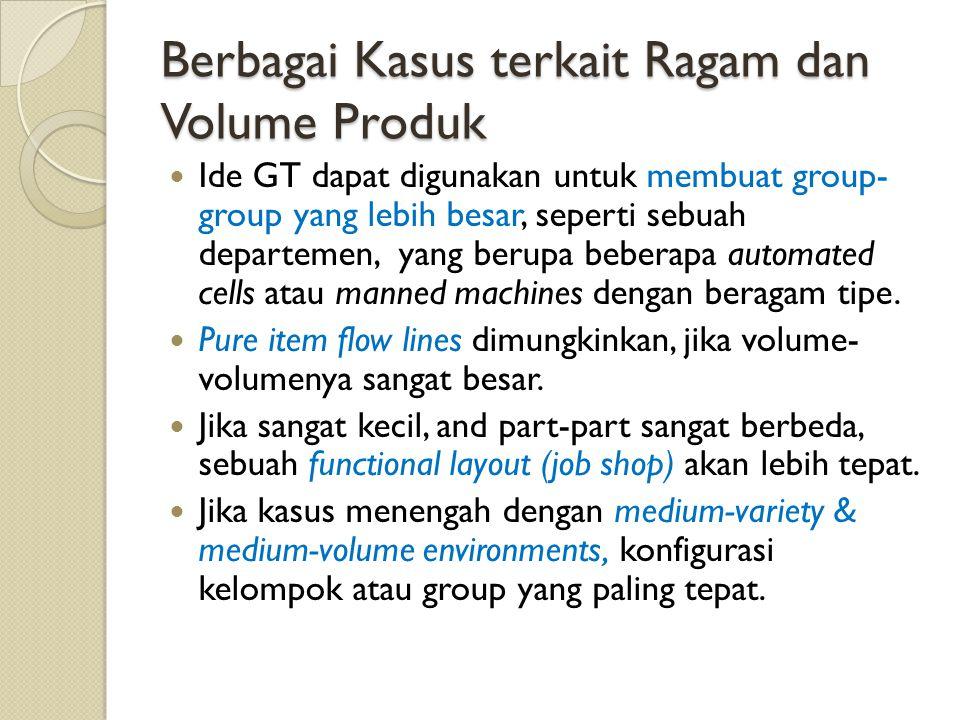 Berbagai Kasus terkait Ragam dan Volume Produk