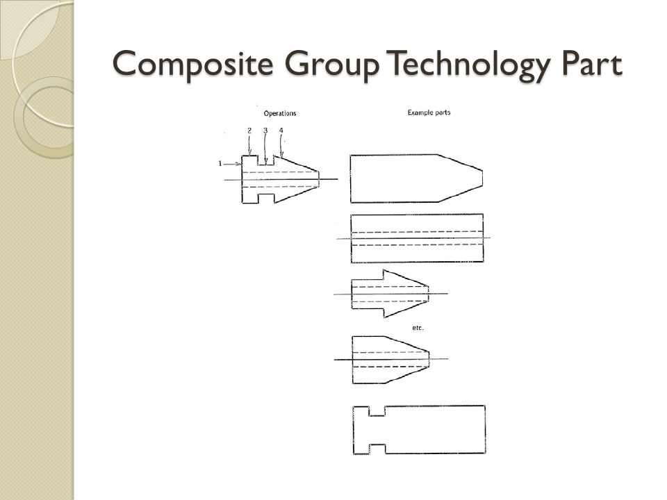 Composite Group Technology Part