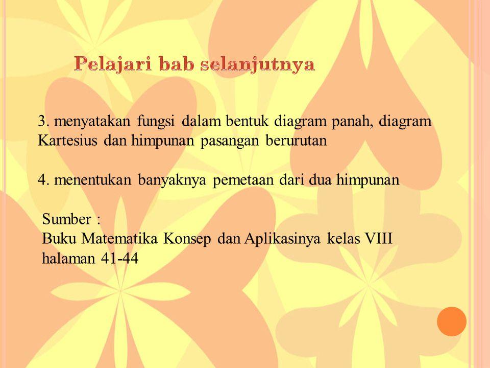 Assalamualaikum wr wb ppt download 11 pelajari bab selanjutnya ccuart Choice Image