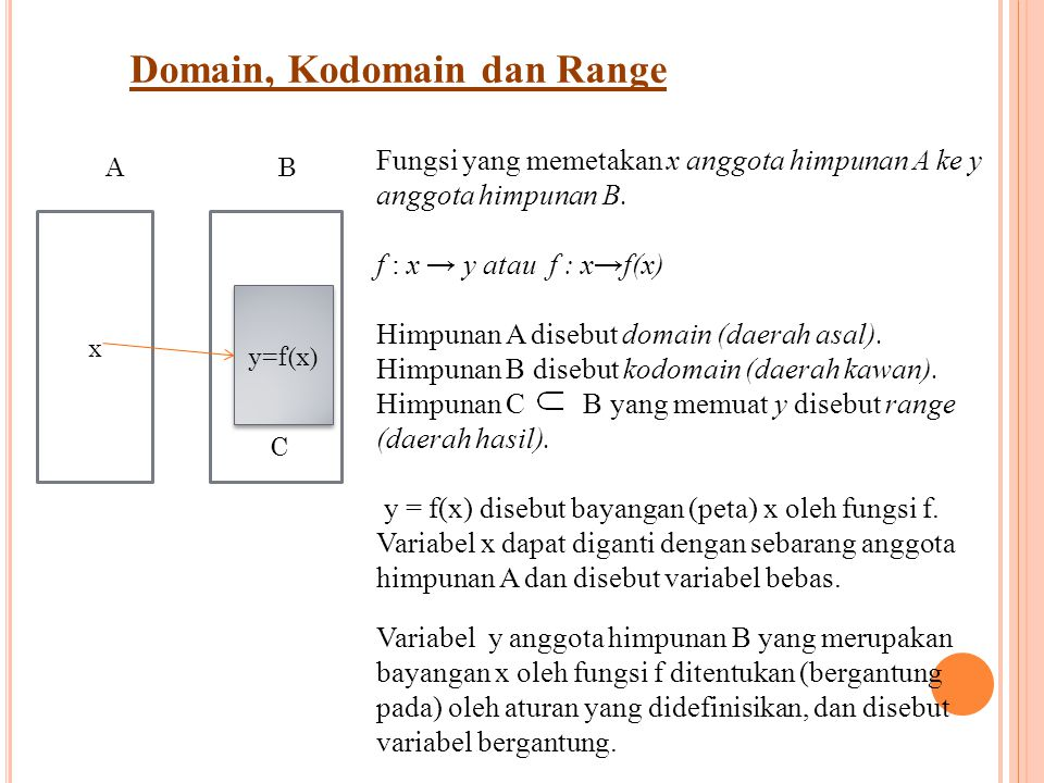 Domain, Kodomain dan Range