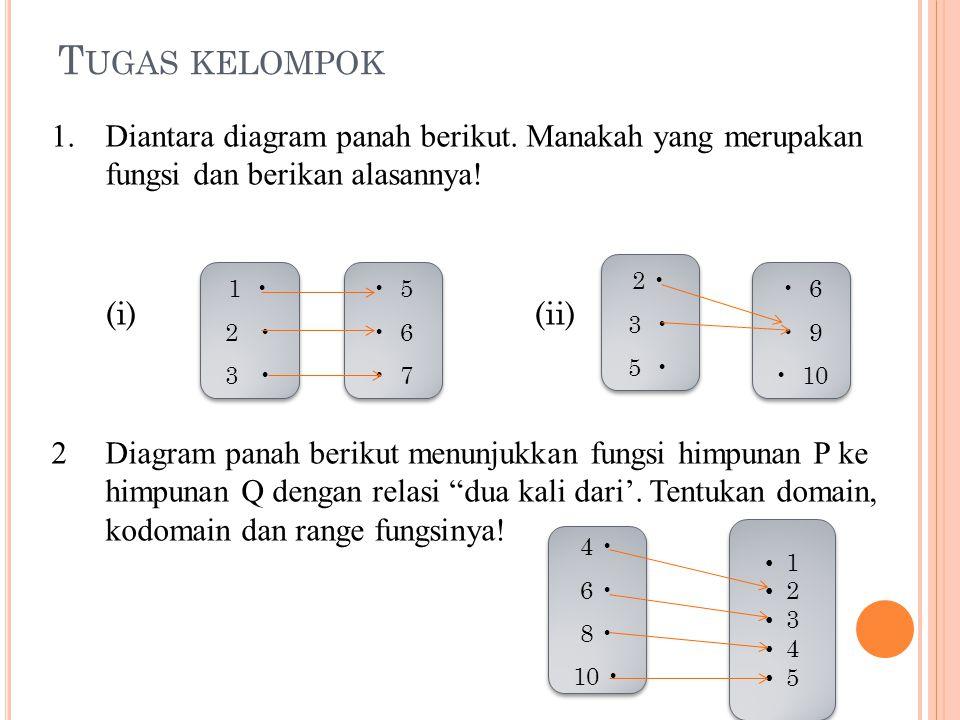 Tugas kelompok 1. Diantara diagram panah berikut. Manakah yang merupakan fungsi dan berikan alasannya!