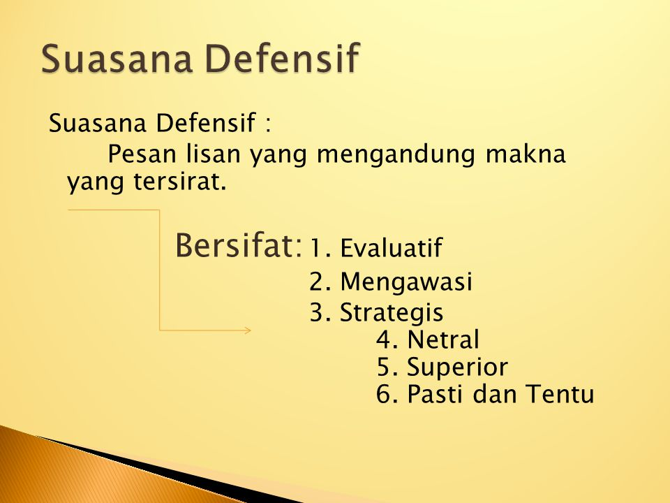 Suasana Defensif