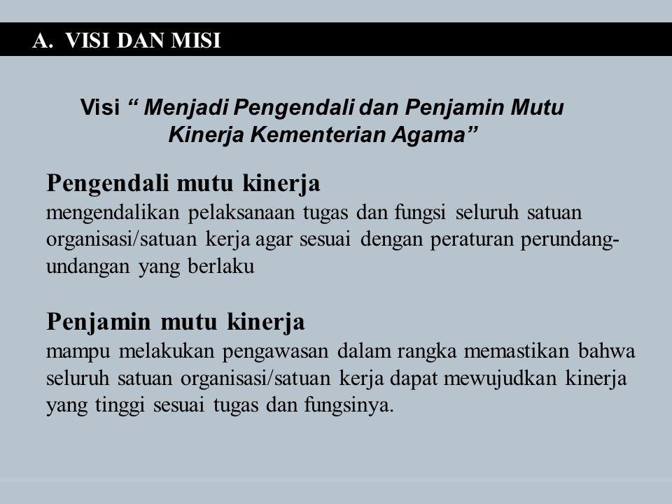 Visi Menjadi Pengendali dan Penjamin Mutu Kinerja Kementerian Agama