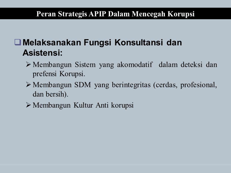 Peran Strategis APIP Dalam Mencegah Korupsi