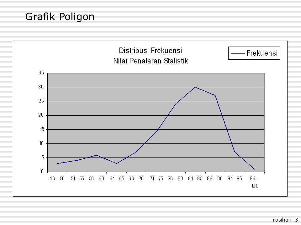Grafik Poligon