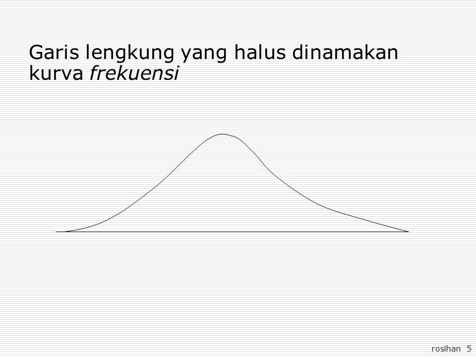 Garis lengkung yang halus dinamakan kurva frekuensi
