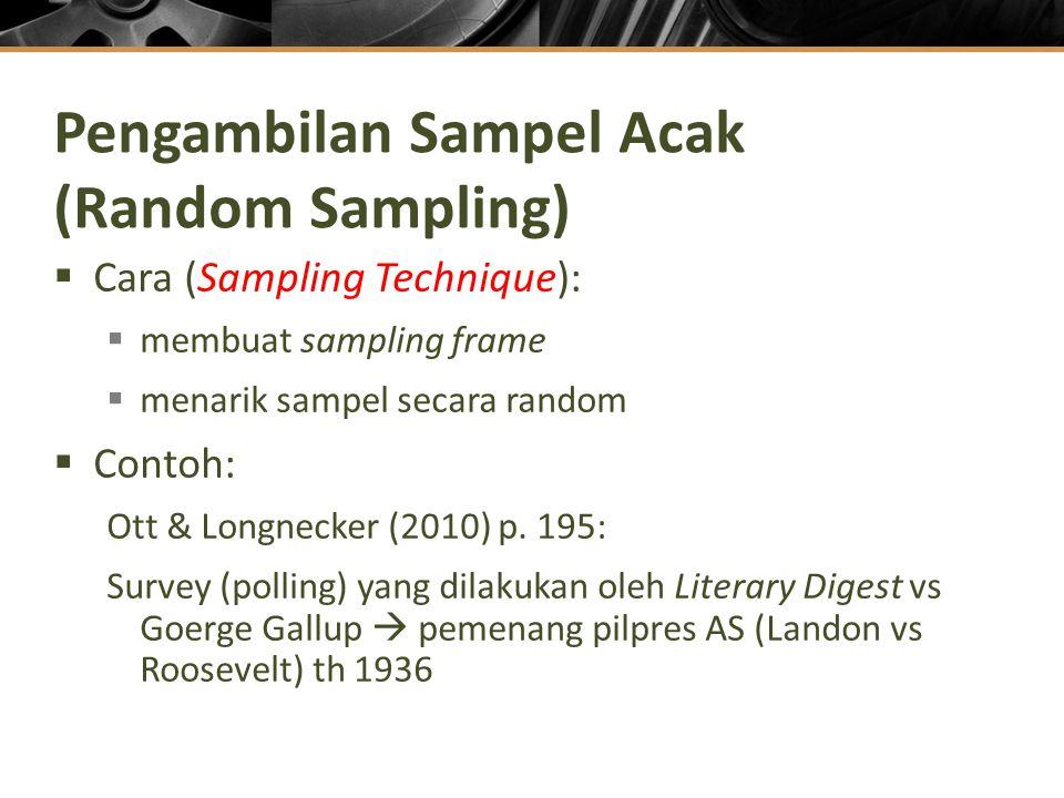 Pengambilan Sampel Acak (Random Sampling)