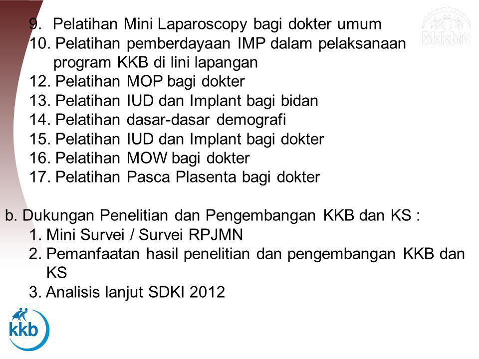 9. Pelatihan Mini Laparoscopy bagi dokter umum