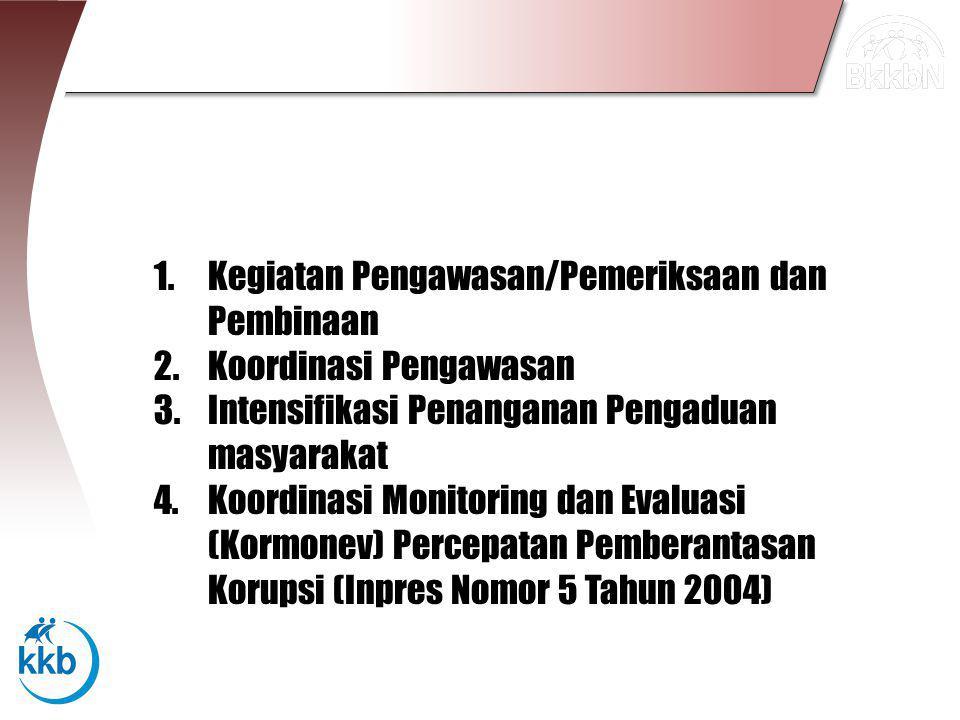 G. Pengendalian dan Pengawasan