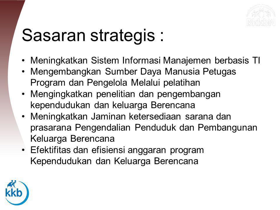 Sasaran strategis : Meningkatkan Sistem Informasi Manajemen berbasis TI.