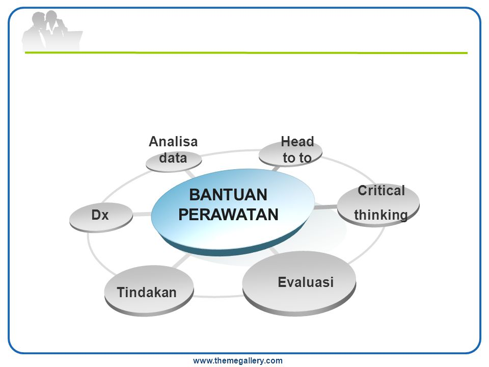 BANTUAN PERAWATAN Analisa data Head to to Critical thinking Dx