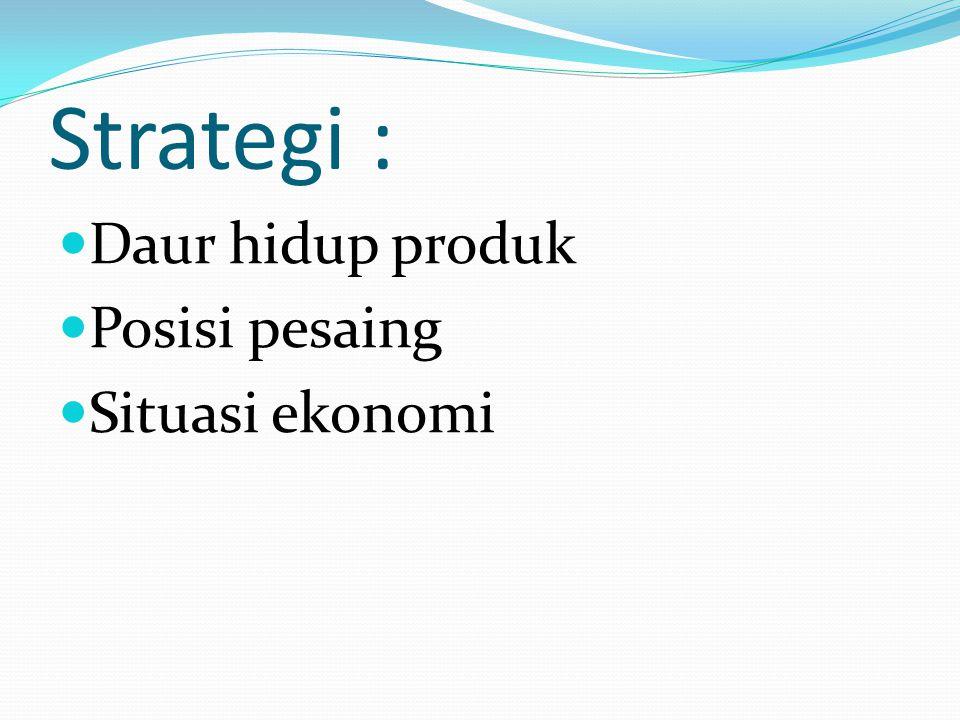 Strategi : Daur hidup produk Posisi pesaing Situasi ekonomi