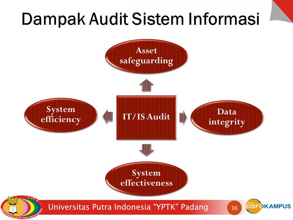 Dampak Audit Sistem Informasi