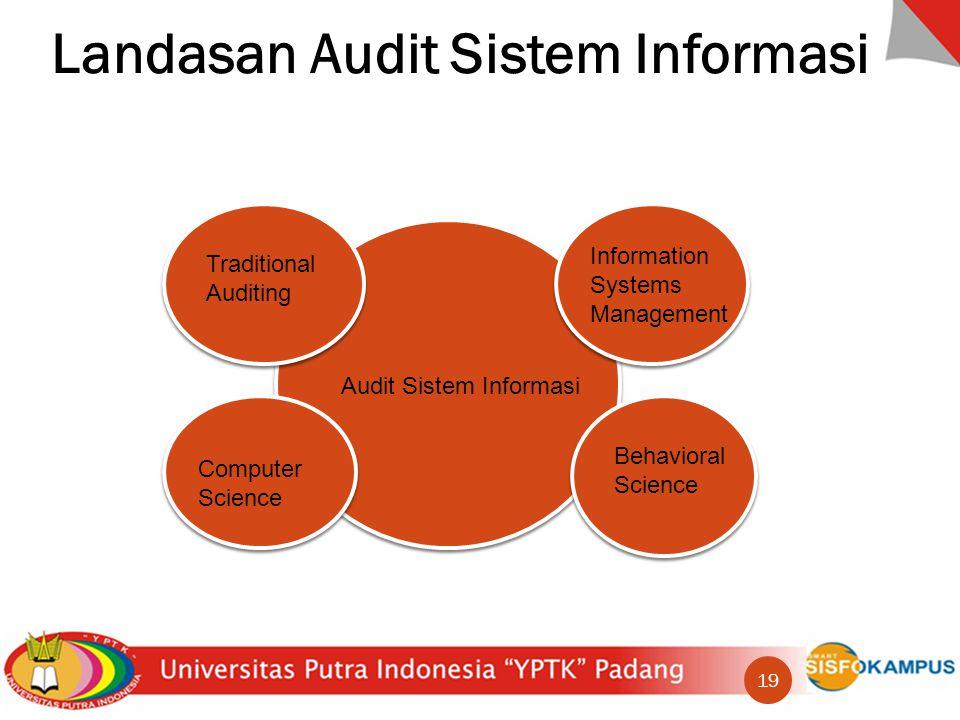 Landasan Audit Sistem Informasi