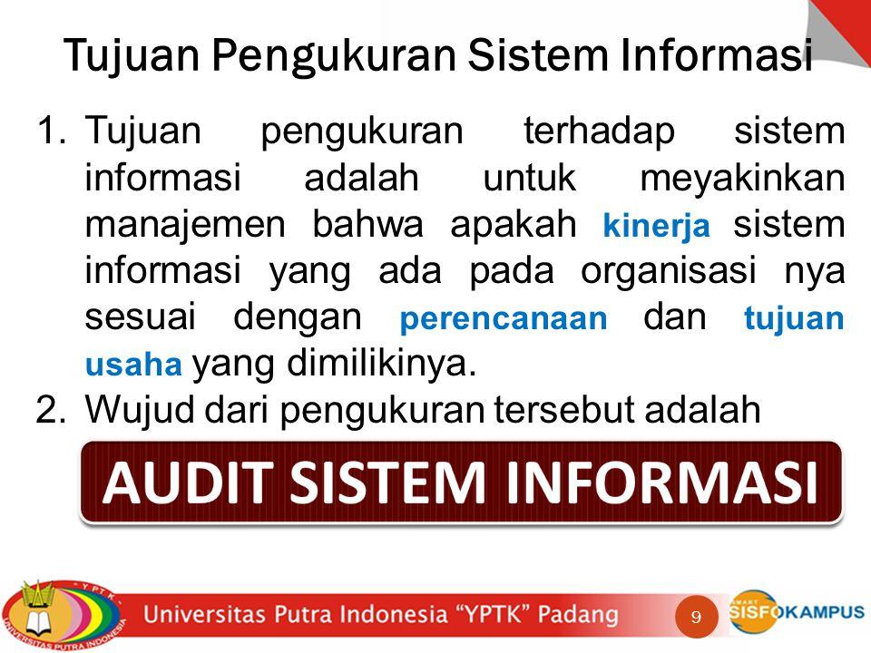 Tujuan Pengukuran Sistem Informasi