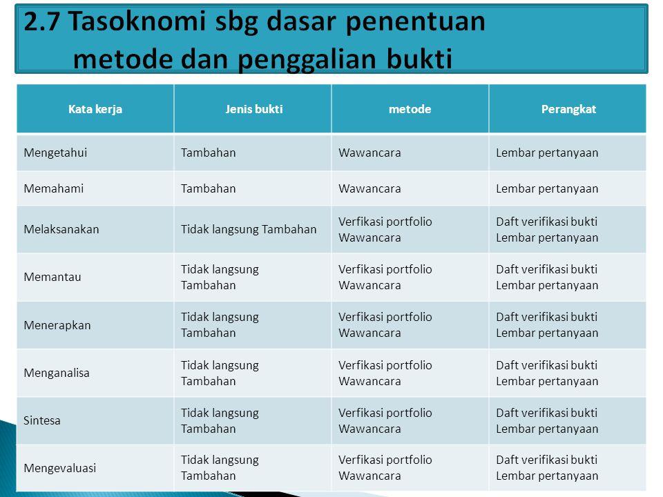 2.7 Tasoknomi sbg dasar penentuan metode dan penggalian bukti