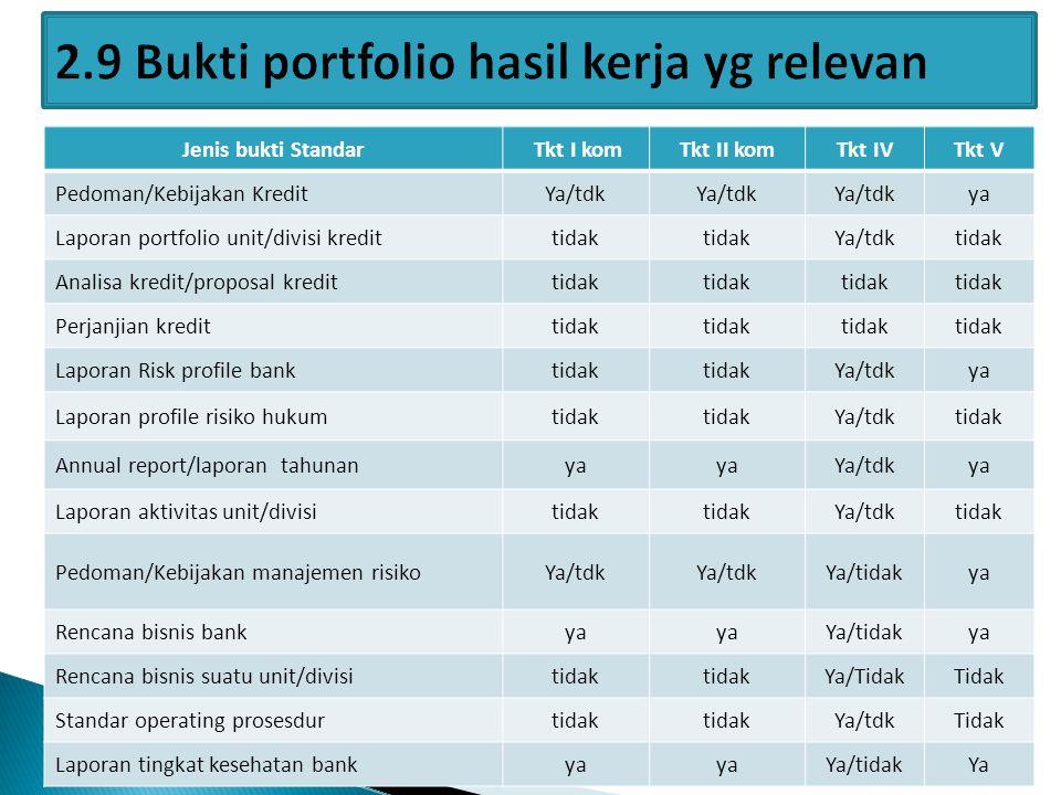 2.9 Bukti portfolio hasil kerja yg relevan