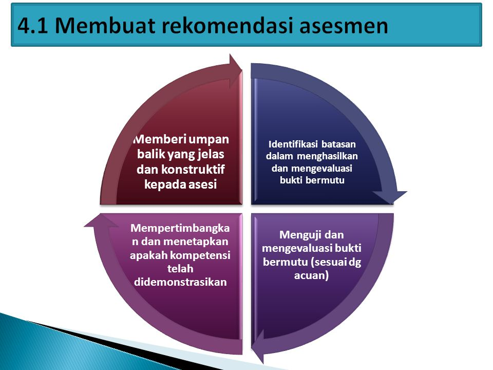 4.1 Membuat rekomendasi asesmen