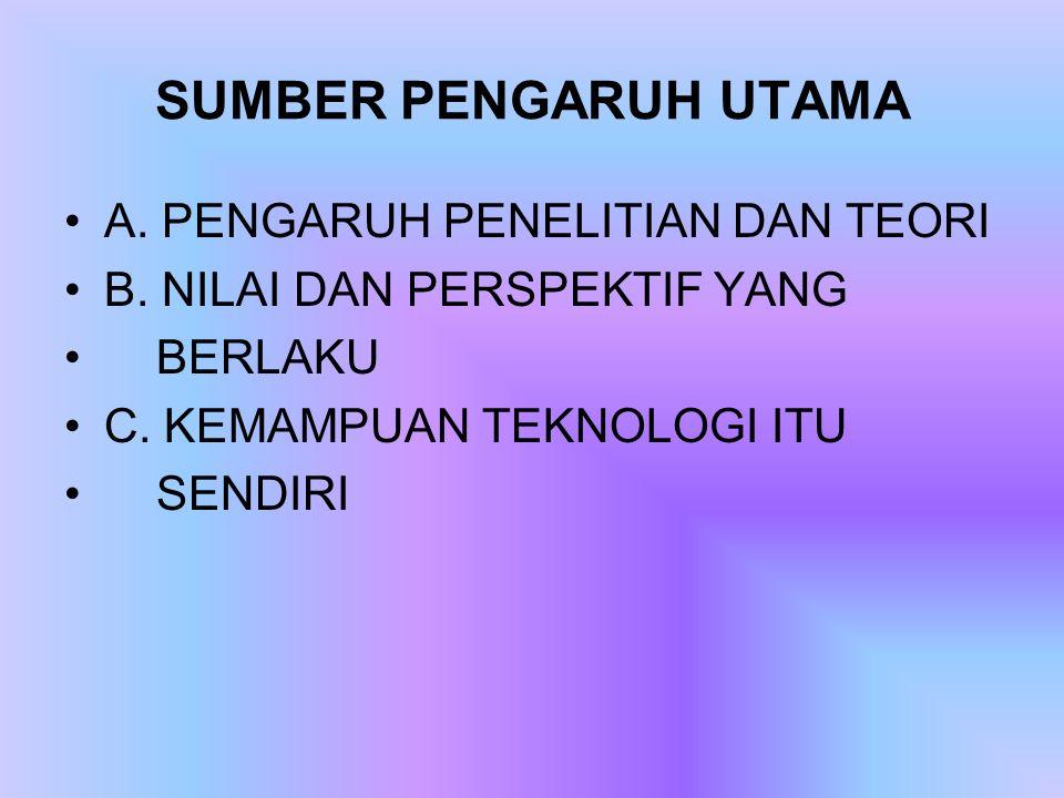SUMBER PENGARUH UTAMA A. PENGARUH PENELITIAN DAN TEORI