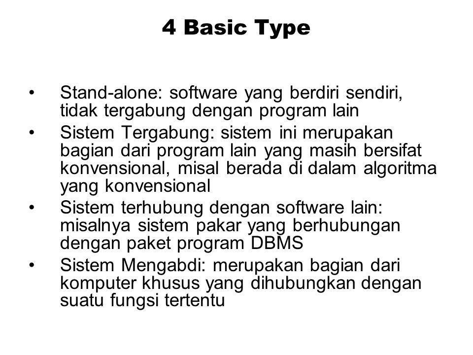 4 Basic Type Stand-alone: software yang berdiri sendiri, tidak tergabung dengan program lain.
