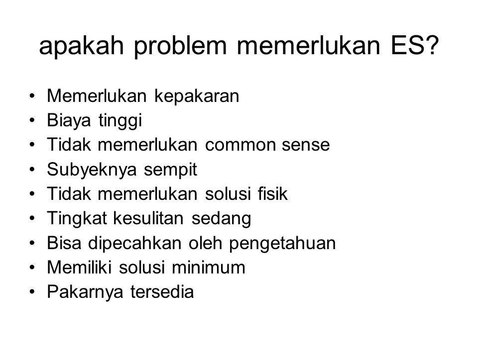 apakah problem memerlukan ES