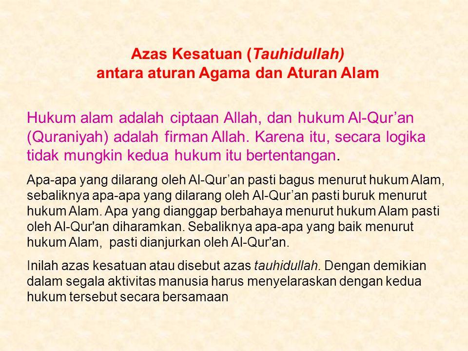 Azas Kesatuan (Tauhidullah) antara aturan Agama dan Aturan Alam