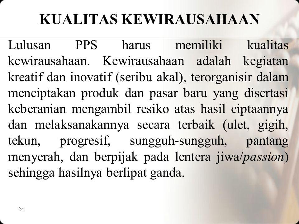 KUALITAS KEWIRAUSAHAAN