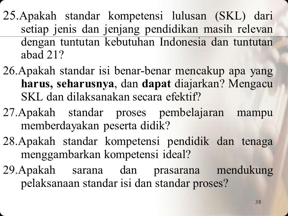 25.Apakah standar kompetensi lulusan (SKL) dari setiap jenis dan jenjang pendidikan masih relevan dengan tuntutan kebutuhan Indonesia dan tuntutan abad 21