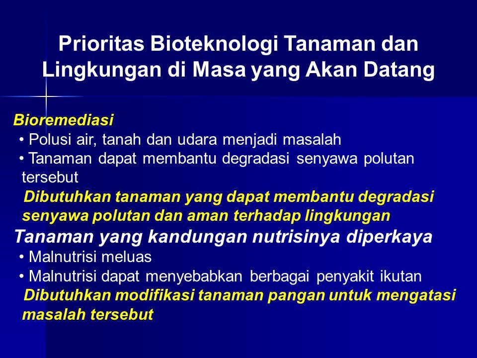 Prioritas Bioteknologi Tanaman dan Lingkungan di Masa yang Akan Datang