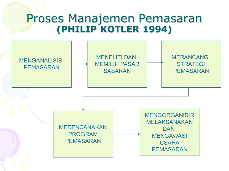 Proses Manajemen Pemasaran (PHILIP KOTLER 1994)