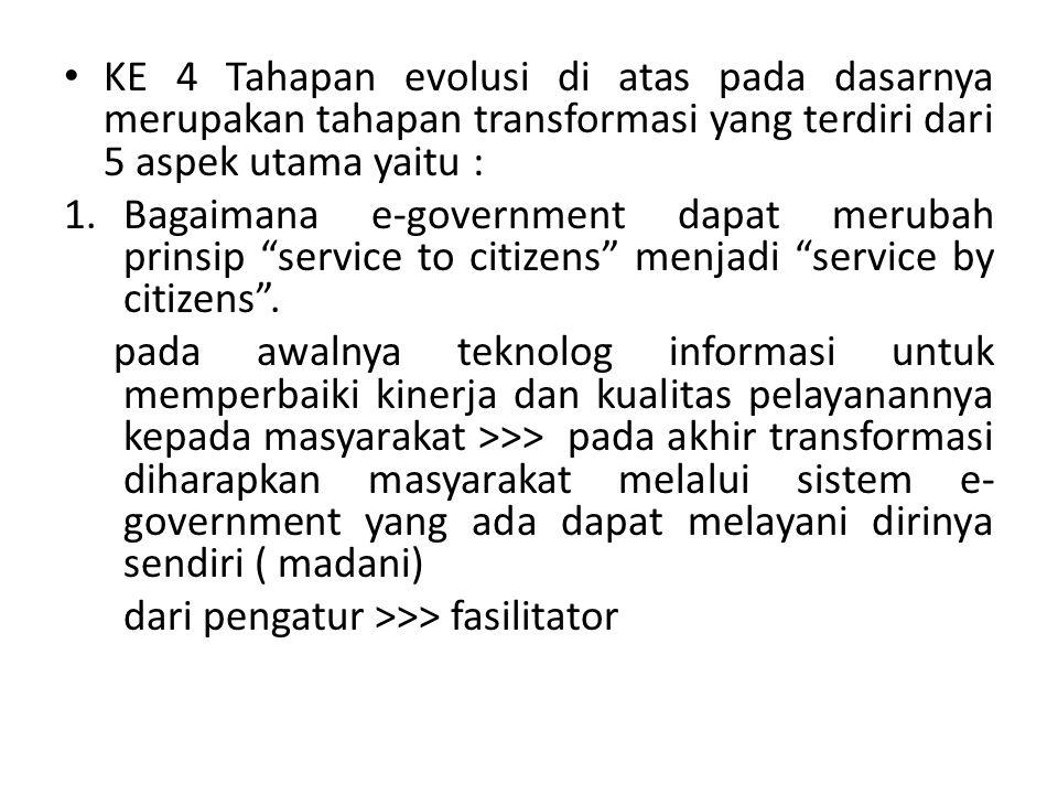 KE 4 Tahapan evolusi di atas pada dasarnya merupakan tahapan transformasi yang terdiri dari 5 aspek utama yaitu :