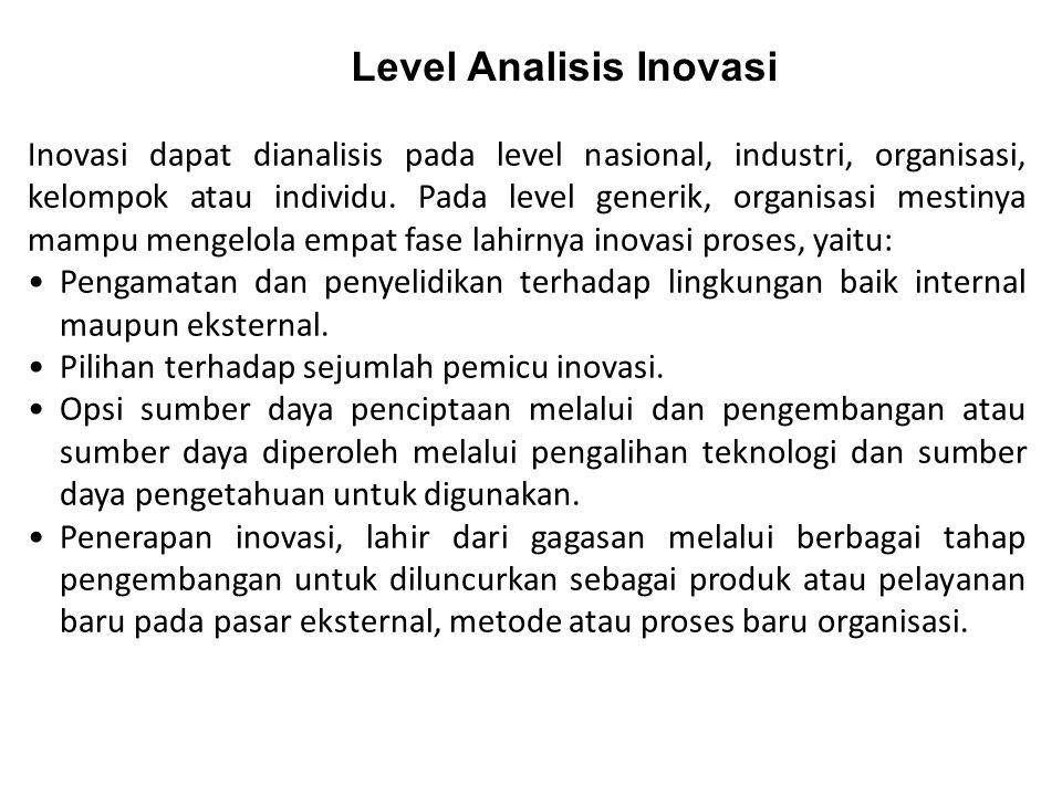 Level Analisis Inovasi