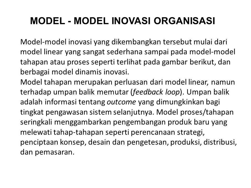 MODEL - MODEL INOVASI ORGANISASI
