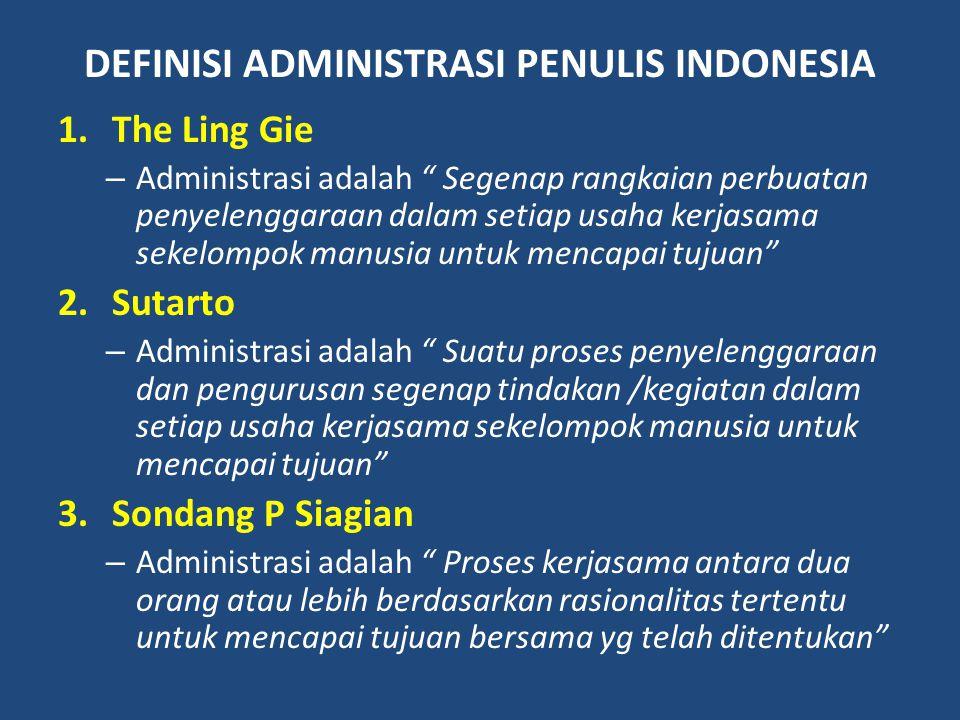 DEFINISI ADMINISTRASI PENULIS INDONESIA